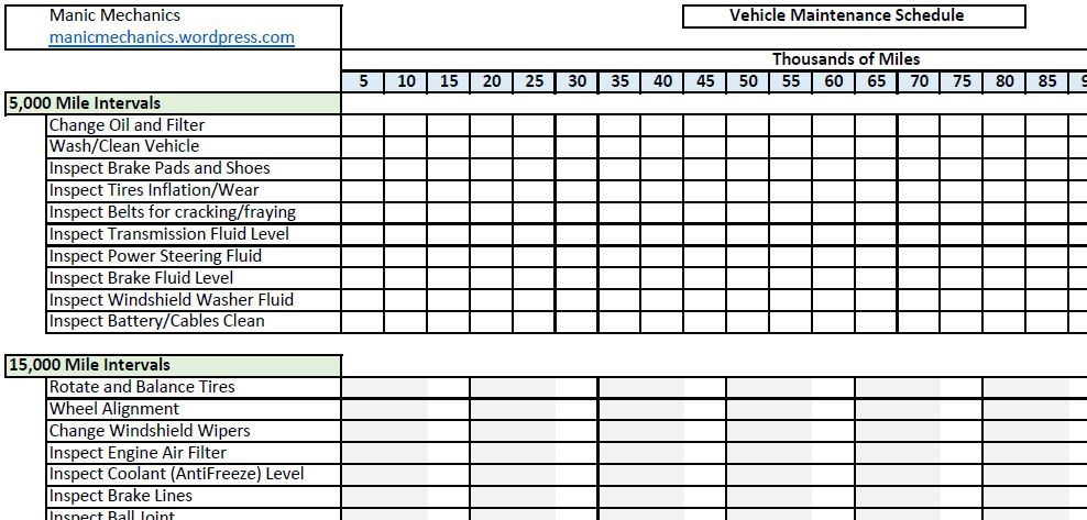 vehicle maintenance checklist  u2013 printable pdf download