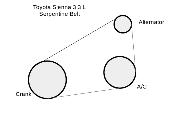 2004 toyota sienna engine diagram air conditioning squealing     how to replace the serpentine belt  how to replace the serpentine belt