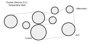 Sienna-v6-3.5Liter